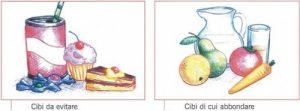 alimentazione-e-placca